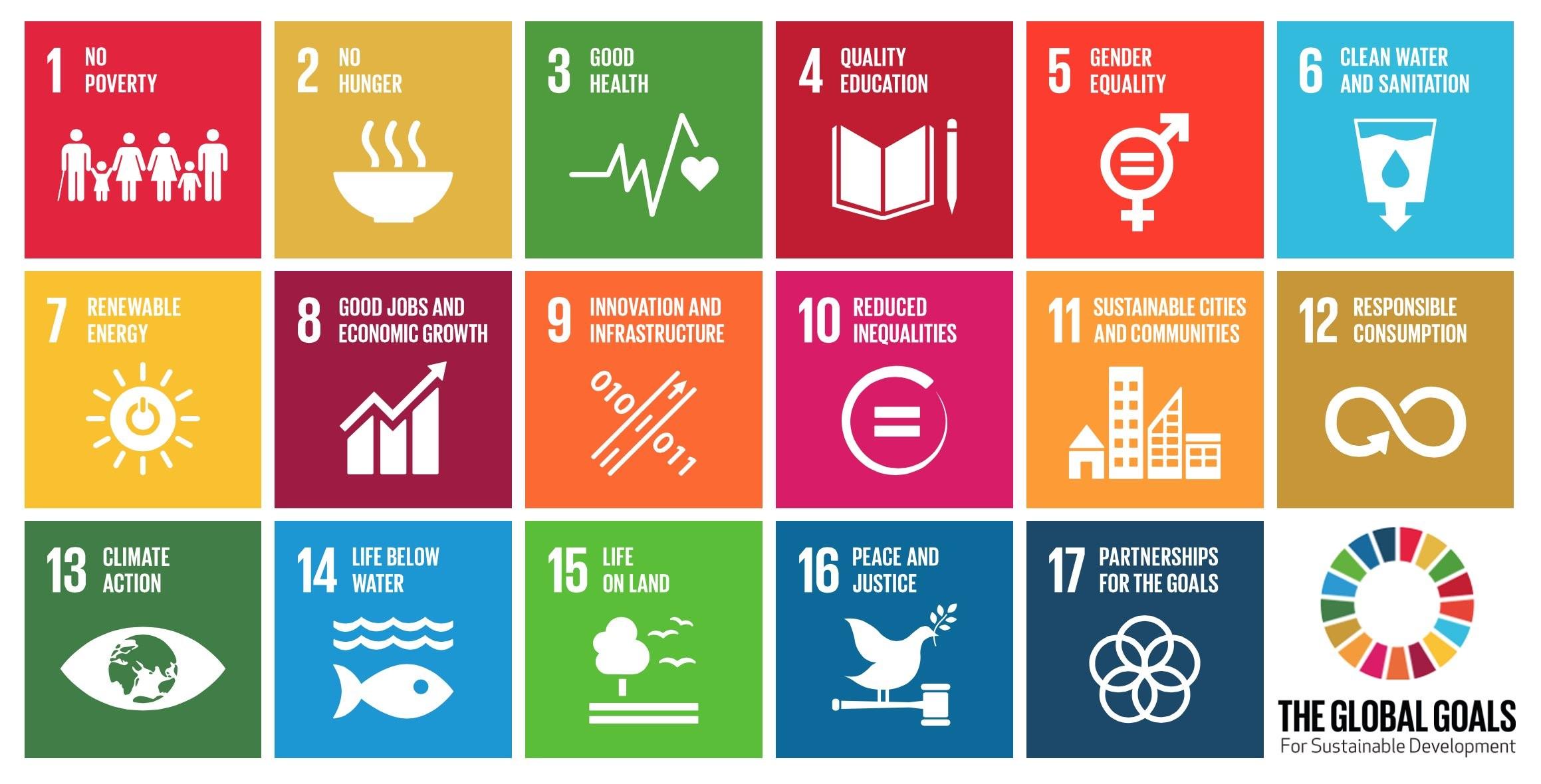 UN_goals